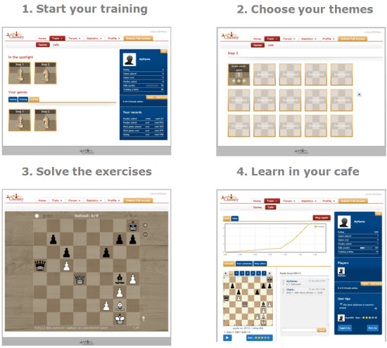 Overview chess theme trainer